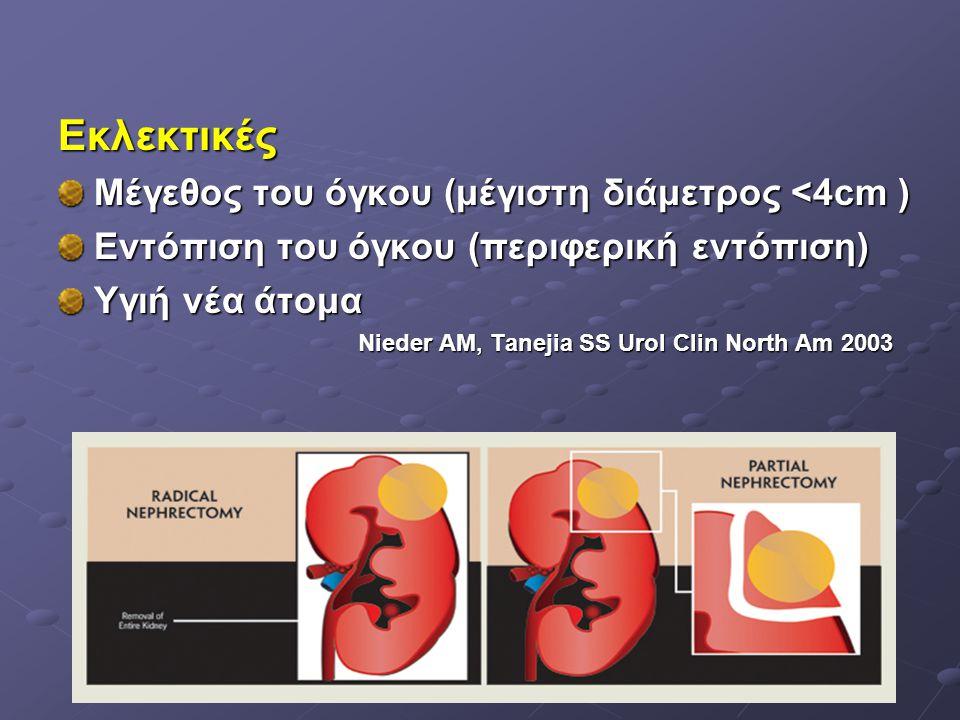 Εκλεκτικές Μέγεθος του όγκου (μέγιστη διάμετρος <4cm ) Εντόπιση του όγκου (περιφερική εντόπιση) Υγιή νέα άτομα Νieder AM, Tanejia SS Urol Clin North A