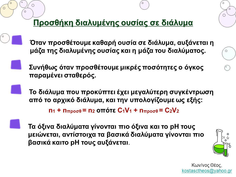Κων/νος Θέος, kostasctheos@yahoo.gr kostasctheos@yahoo.gr Προσθήκη διαλυμένης ουσίας σε διάλυμα Όταν προσθέτουμε καθαρή ουσία σε διάλυμα, αυξάνεται η μάζα της διαλυμένης ουσίας και η μάζα του διαλύματος.