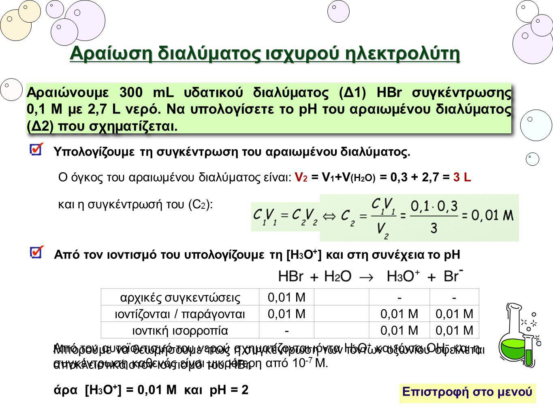 Αραίωση διαλύματος ισχυρού ηλεκτρολύτη Γράφουμε τον ιοντισμό του οξέος Με ποια αναλογία όγκων πρέπει να αναμείξουμε νερό και υδατικό διάλυμα ΗΝΟ 3 με pH = 1, ώστε να σχηματίσουμε διάλυμα με pH = 2; Από το pH υπολογίζουμε τη συγκέντρωση C 1 του αρχικού διαλύματος αρχικές συγκεντώσειςC1C1 -- ιοντίζονται / παράγονταιC1C1 C1C1 C1C1 ιοντική ισορροπία-C1C1 C1C1 Το αρχικό διάλυμα έχει pH = 1, άρα [Η 3 Ο + ] = 0,1 Μ, άρα C 1 = 0,1 Μ.