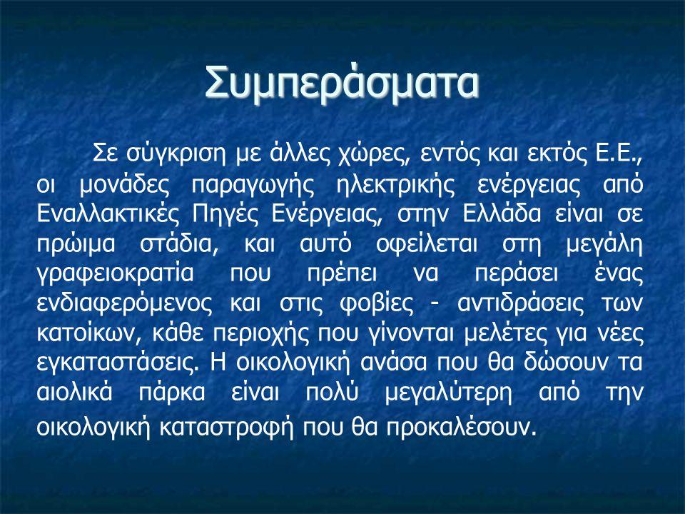 Βιβλιογραφία-Πηγές Ιστοχώρος www.aenaon.net/gr/ www.hellasres.gr/Greek/THEMATA/ARTHRA/a thanasiadis.htm www.hellasres.gr/Greek/THEMATA/ARTHRA/a thanasiadis.htm www.cres.gr/kape/energeia_politis/energeia_ politis_wind.htm www.cres.gr/kape/energeia_politis/energeia_ politis_wind.htm www.eletaen.gr Βιβλία Γ.Μπεργελές: Ανεμοκινητήρες , εκδόσεις Συμεών, 2005.