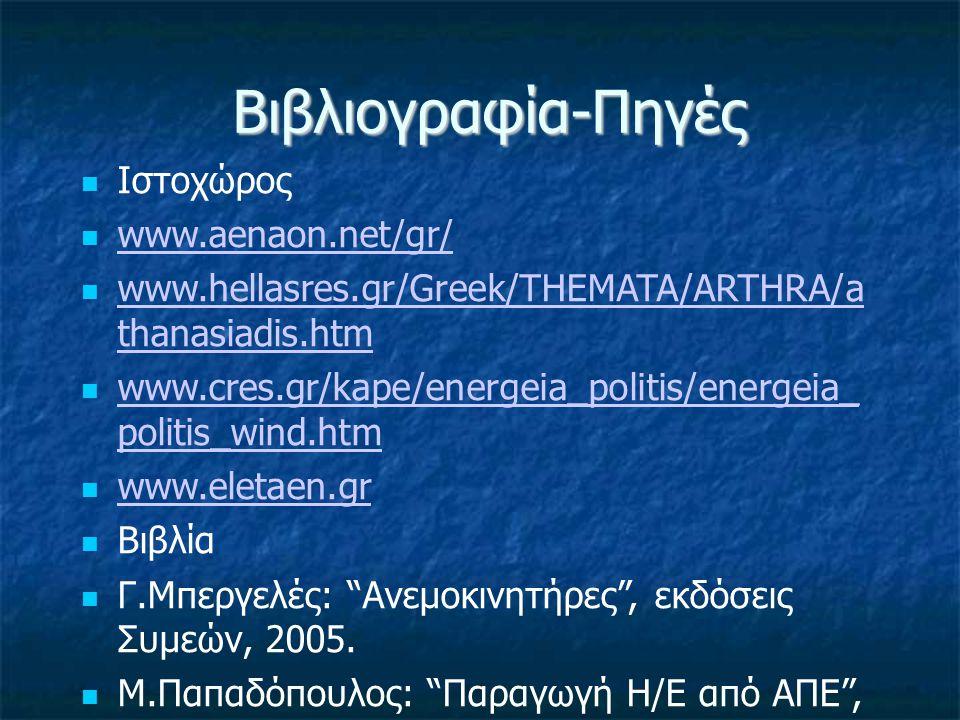 Βιβλιογραφία-Πηγές Ιστοχώρος www.aenaon.net/gr/ www.hellasres.gr/Greek/THEMATA/ARTHRA/a thanasiadis.htm www.hellasres.gr/Greek/THEMATA/ARTHRA/a thanas