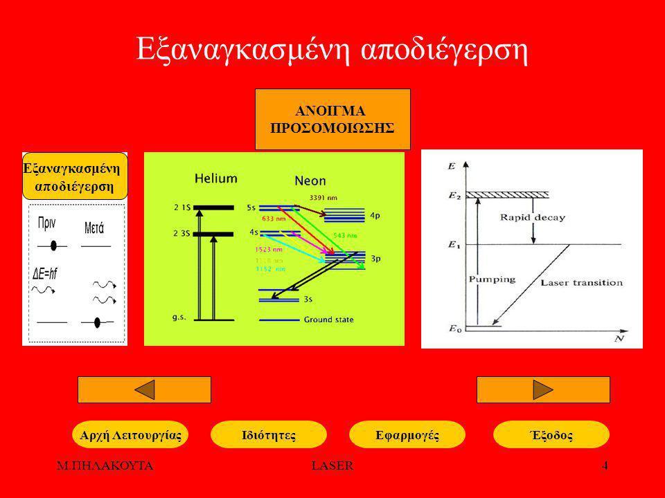Μ.ΠΗΛΑΚΟΥΤΑLASER15 Βιβλιογραφία - εικόνες Ομάδα Φυσικών ΤΕΙ ΠΕΙΡΑΙΑ, Εργαστηριακές Ασκήσεις Φυσικής ΙΙ , (Mακεδονικές Εκδόσεις).