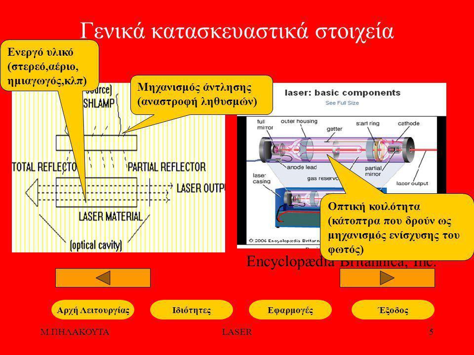 Μ.ΠΗΛΑΚΟΥΤΑLASER5 Γενικά κατασκευαστικά στοιχεία ΙδιότητεςΕφαρμογέςΑρχή Λειτουργίας Encyclopædia Britannica, Inc. Ενεργό υλικό (στερεό,αέριο, ημιαγωγό