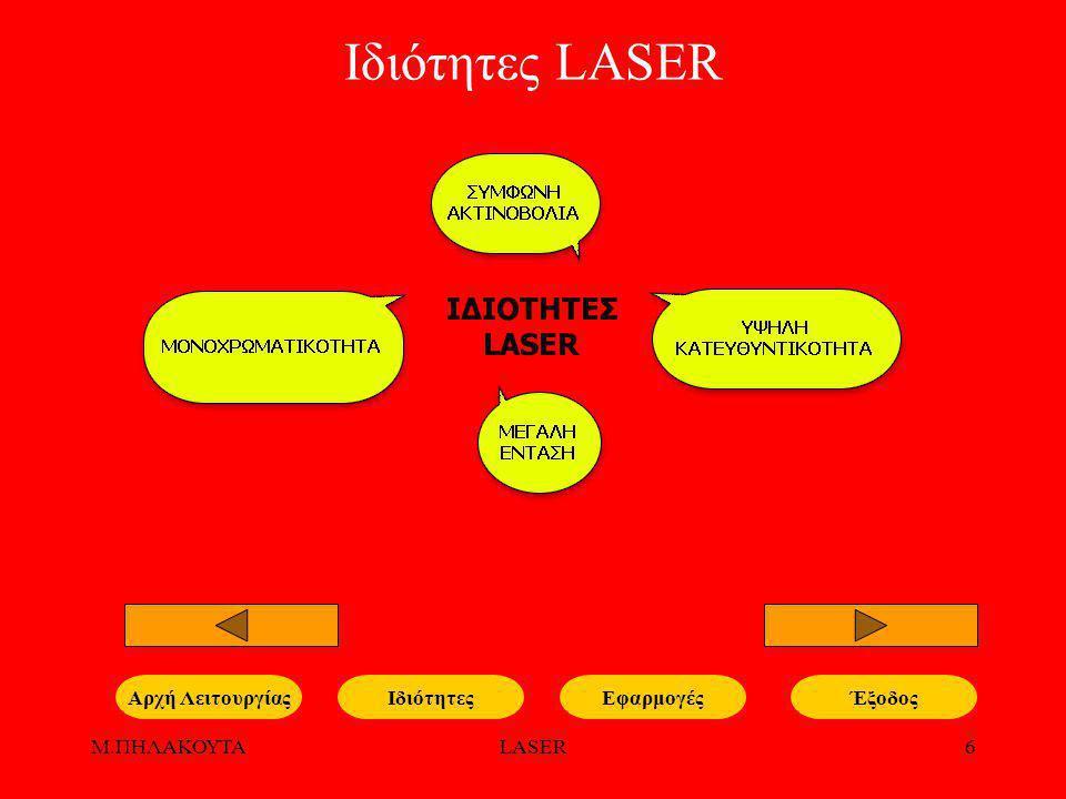 Μ.ΠΗΛΑΚΟΥΤΑLASER7 Μονοχρωματικότητα ΙδιότητεςΕφαρμογέςΑρχή Λειτουργίας Το λευκό φως περιέχει φωτόνια με διαφορετικές ενέργειες, δηλαδή (πολλά μήκη κύματος) πολλά χρώματα Στη δέσμη Laser όλα τα εξερχόμενα φωτόνια έχουν (σχεδόν) την ίδια ενέργεια, δηλαδή (ίδιο μήκος κύματος) ένα χρώμα Laser Έξοδος