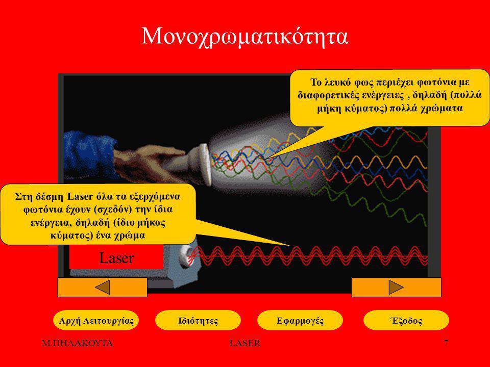 Μ.ΠΗΛΑΚΟΥΤΑLASER8 Σύμφωνη ακτινοβολία Συμφωνία φάσης (τα φωτόνια της δέσμης έχουν την ίδια αρχική φάση και η συμφωνία αυτή διατηρείται για μεγάλη απόσταση) ΙδιότητεςΕφαρμογέςΑρχή ΛειτουργίαςΈξοδος