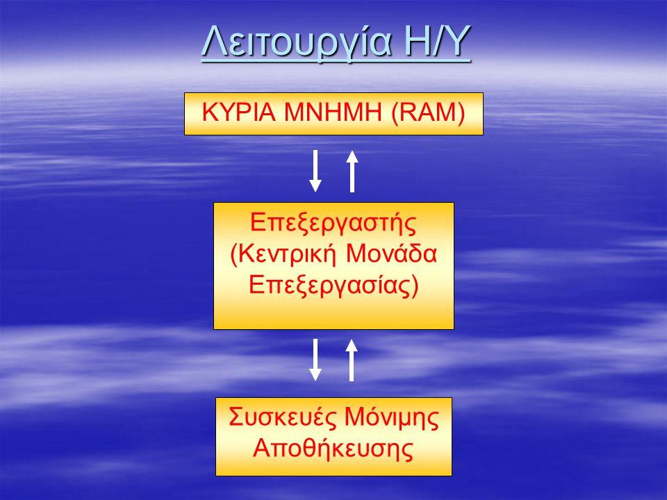 Λειτουργία Η/Υ Επεξεργαστής (Κεντρική Μονάδα Επεξεργασίας) ΚΥΡΙΑ ΜΝΗΜΗ (RAM) Συσκευές Μόνιμης Αποθήκευσης