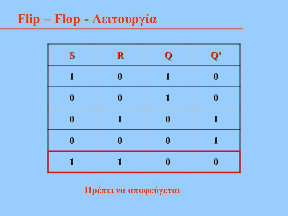 Flip – Flop - ΛειτουργίαSRQQ' 1010 0010 0101 0001 1100 Πρέπει να αποφεύγεται