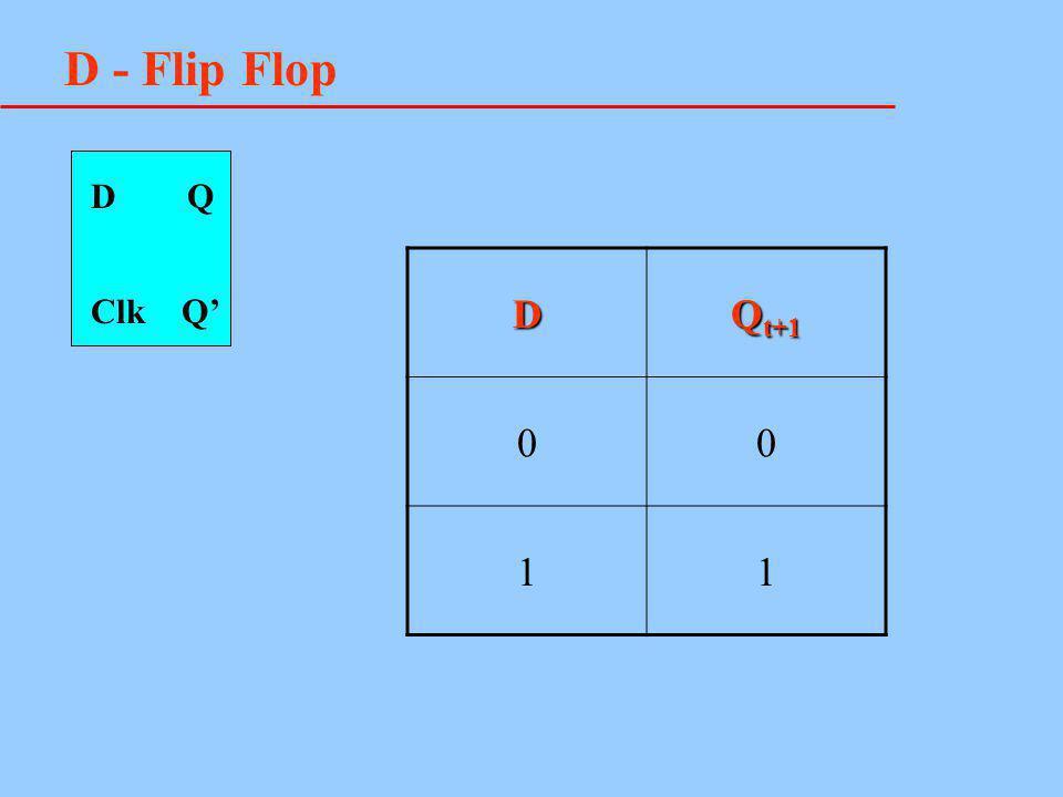 D - Flip Flop D Q Clk Q' D Q t+1 00 11