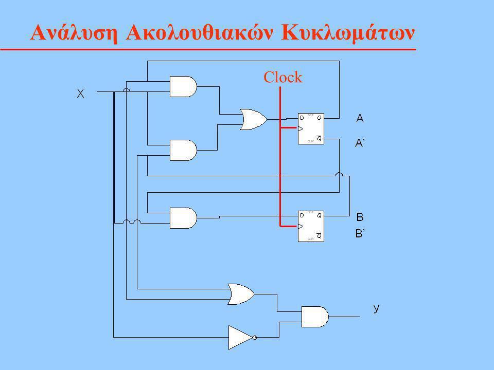 Ανάλυση Ακολουθιακών Κυκλωμάτων Clock