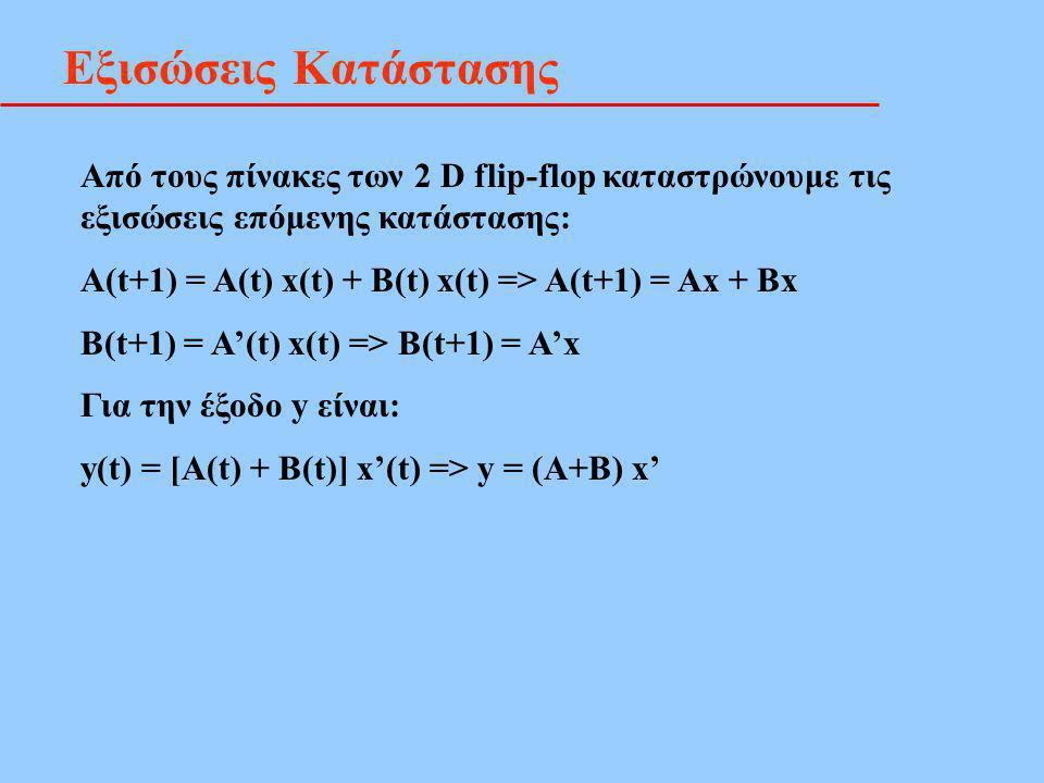 Εξισώσεις Κατάστασης Από τους πίνακες των 2 D flip-flop καταστρώνουμε τις εξισώσεις επόμενης κατάστασης: Α(t+1) = Α(t) x(t) + B(t) x(t) => A(t+1) = Ax