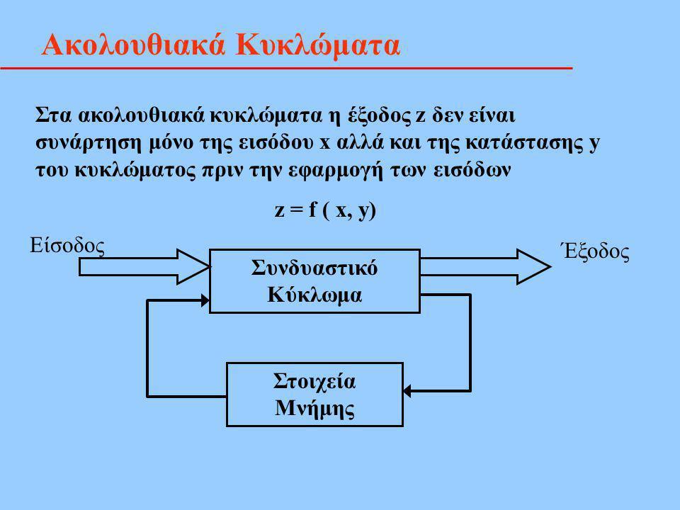 Ακολουθιακά Κυκλώματα Τα ακολουθιακά κυκλώματα διακρίνονται σε: ΣΥΓΧΡΟΝΑ: Η εφαρμογή της εισόδου, η εκτέλεση των λειτουργιών, η λήψη της εξόδου γίνεται σε καθορισμένες χρονικές στιγμές ΑΣΥΓΧΡΟΝΑ: Οι αλλαγές κατάστασης δεν γίνονται σε καθορισμένους χρόνους αλλά σε τυχαίους χρόνους που καθορίζονται από το κύκλωμα και μόνο