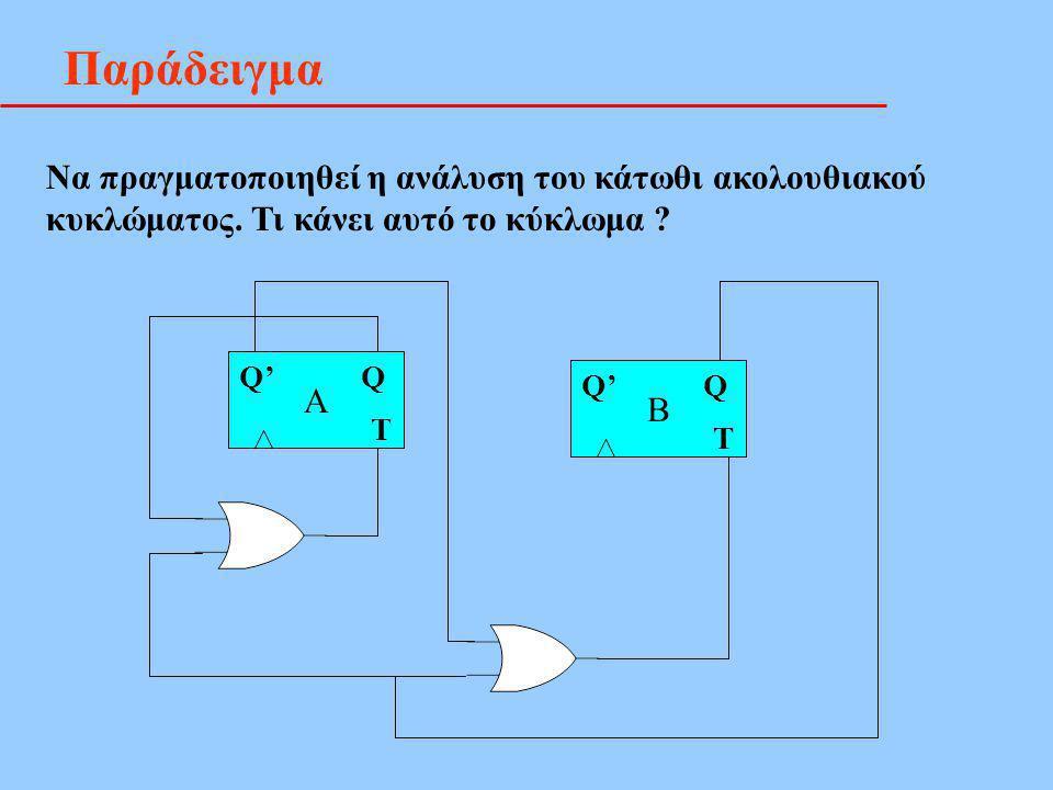 Παράδειγμα Να πραγματοποιηθεί η ανάλυση του κάτωθι ακολουθιακού κυκλώματος. Τι κάνει αυτό το κύκλωμα ? A Τ Q' Q B Τ