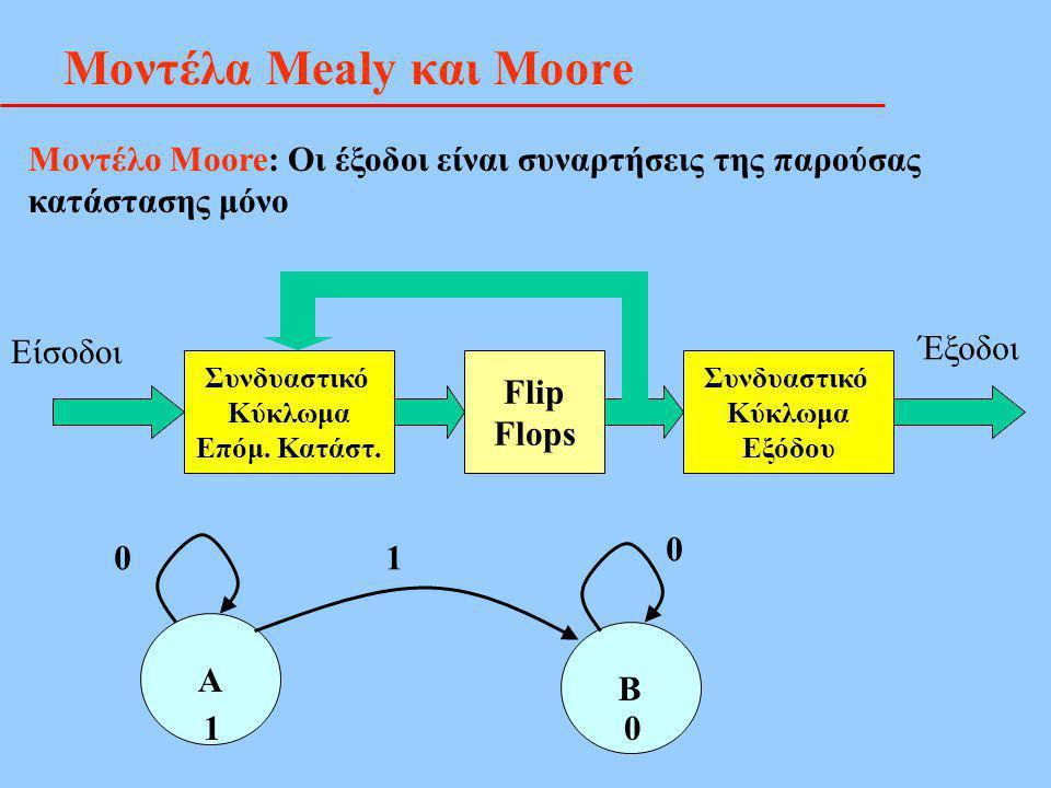 Μοντέλα Mealy και Moore Μοντέλο Moore: Οι έξοδοι είναι συναρτήσεις της παρούσας κατάστασης μόνο Συνδυαστικό Κύκλωμα Επόμ. Κατάστ. Flip Flops Συνδυαστι