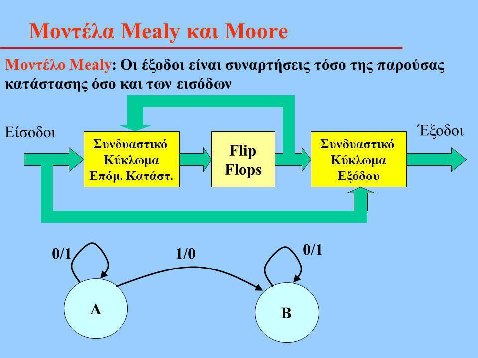 Μοντέλα Mealy και Moore Μοντέλο Mealy: Οι έξοδοι είναι συναρτήσεις τόσο της παρούσας κατάστασης όσο και των εισόδων Συνδυαστικό Κύκλωμα Επόμ. Κατάστ.