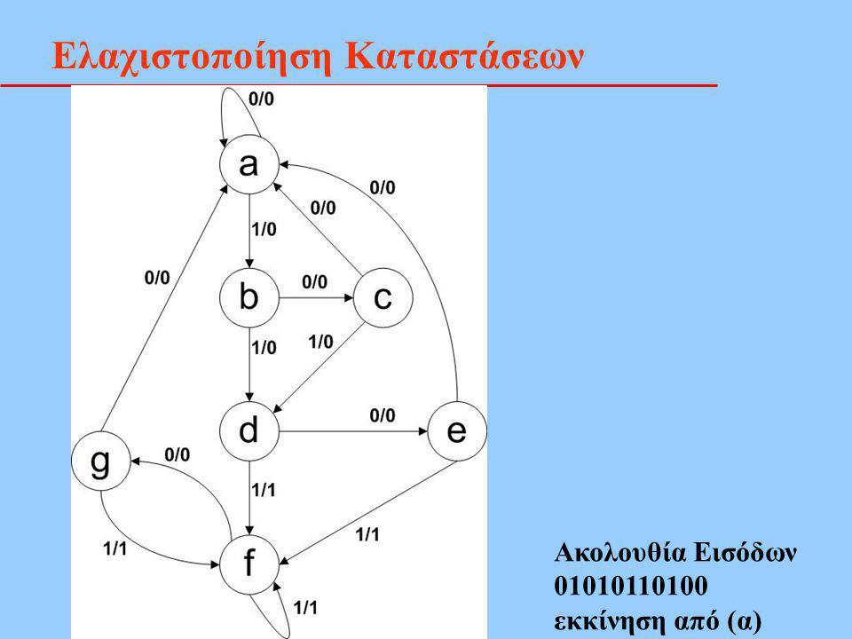 Ελαχιστοποίηση Καταστάσεων Ακολουθία Εισόδων 01010110100 εκκίνηση από (α)
