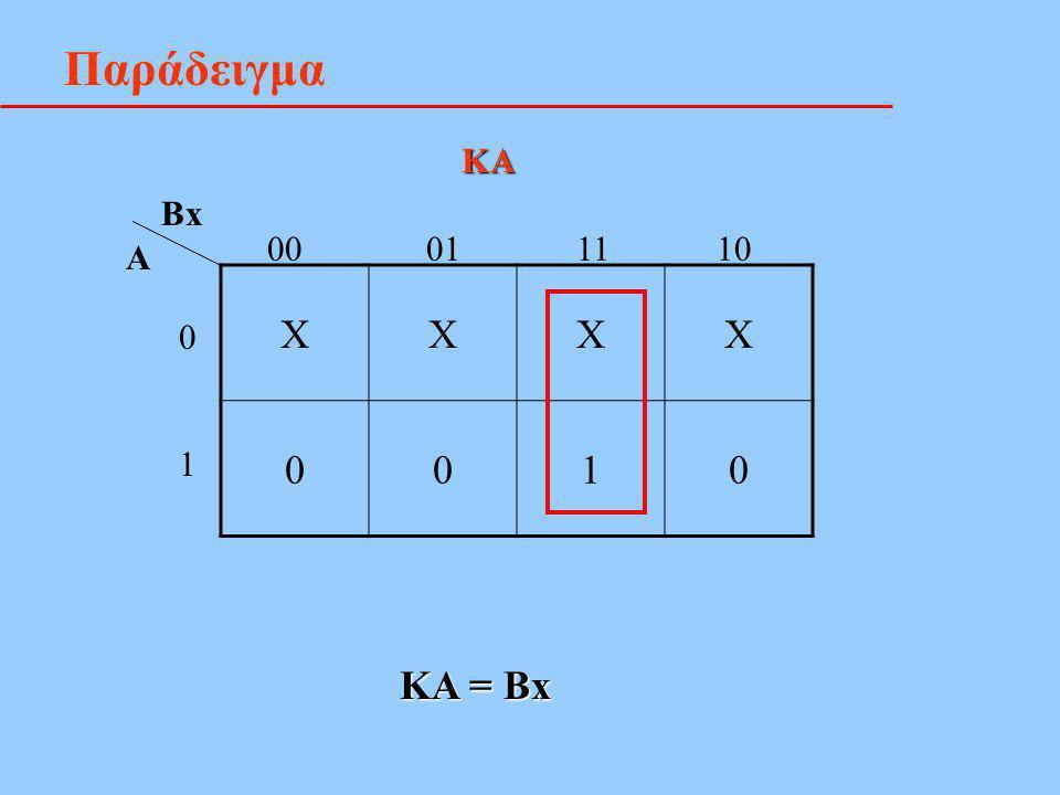Παράδειγμα XXXX 0010 Bx A 00 01 11 10 0101 KA KA = Bx