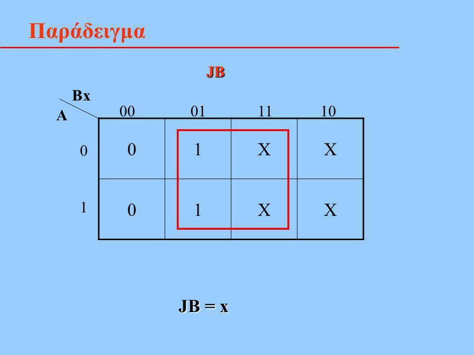 Παράδειγμα 01XX 01XX Bx A 00 01 11 10 0101 JB JB = x