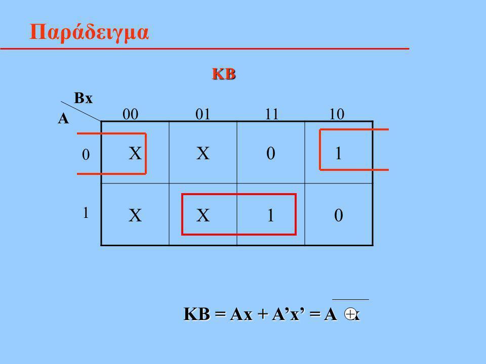 Παράδειγμα XX01 XX10 Bx A 00 01 11 10 0101 KB KB = Ax + A'x' = A x +