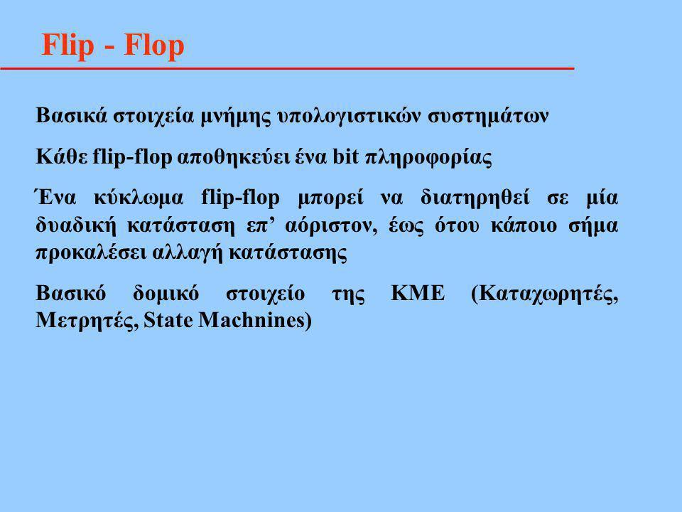 Flip - Flop Βασικά στοιχεία μνήμης υπολογιστικών συστημάτων Κάθε flip-flop αποθηκεύει ένα bit πληροφορίας Ένα κύκλωμα flip-flop μπορεί να διατηρηθεί σ