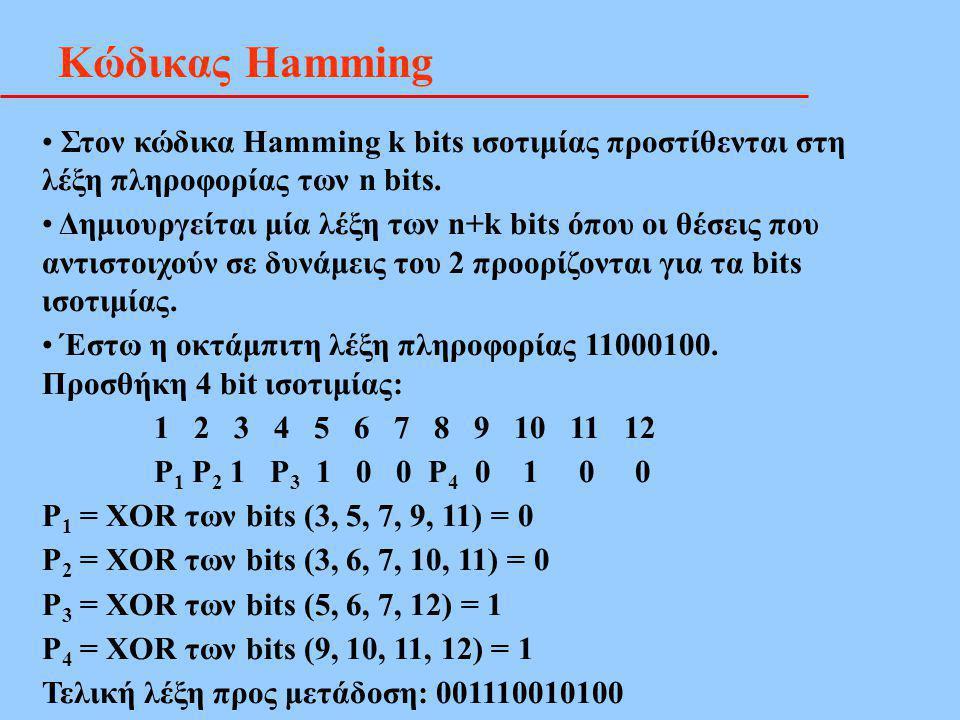 Κώδικας Hamming Στον κώδικα Hamming k bits ισοτιμίας προστίθενται στη λέξη πληροφορίας των n bits. Δημιουργείται μία λέξη των n+k bits όπου οι θέσεις