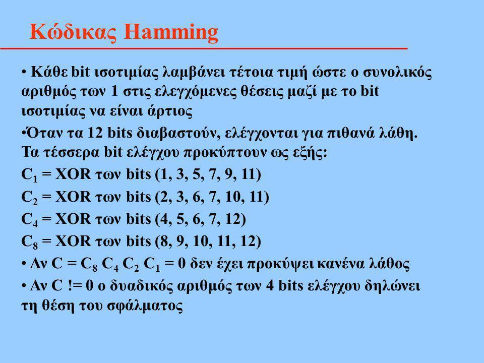 Κώδικας Hamming Κάθε bit ισοτιμίας λαμβάνει τέτοια τιμή ώστε ο συνολικός αριθμός των 1 στις ελεγχόμενες θέσεις μαζί με το bit ισοτιμίας να είναι άρτιο