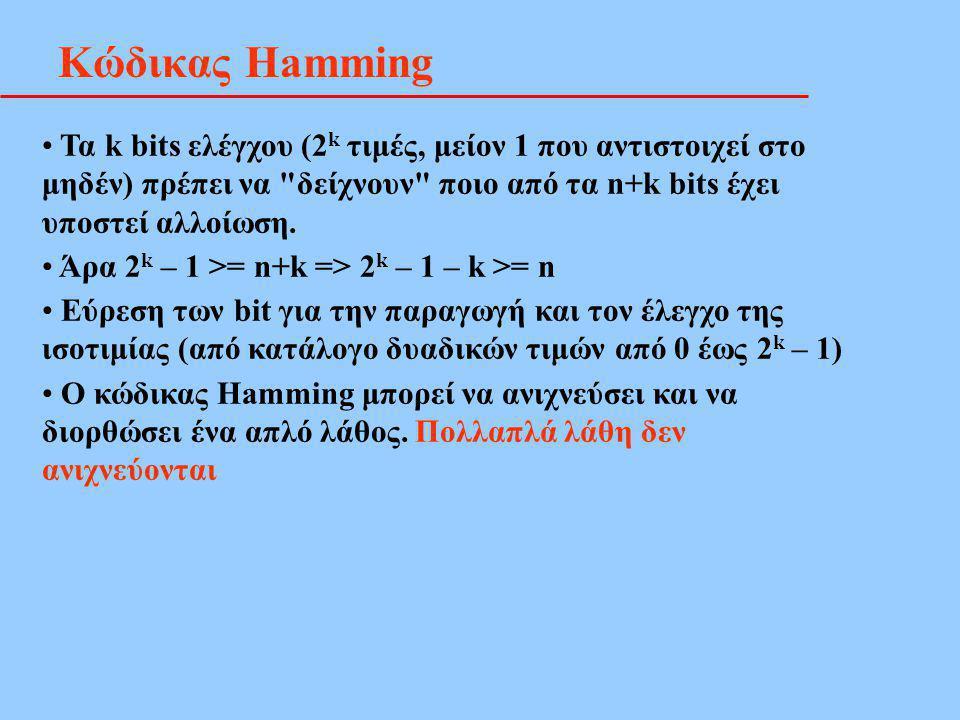Κώδικας Hamming Τα k bits ελέγχου (2 k τιμές, μείον 1 που αντιστοιχεί στο μηδέν) πρέπει να