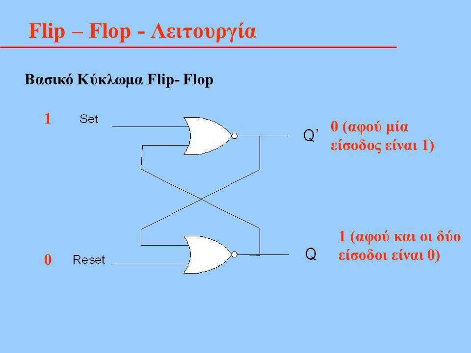 Εξισώσεις Κατάστασης Από τους πίνακες των 2 D flip-flop καταστρώνουμε τις εξισώσεις επόμενης κατάστασης: Α(t+1) = Α(t) x(t) + B(t) x(t) => A(t+1) = Ax + Bx B(t+1) = A'(t) x(t) => B(t+1) = A'x Για την έξοδο y είναι: y(t) = [A(t) + B(t)] x'(t) => y = (A+B) x'