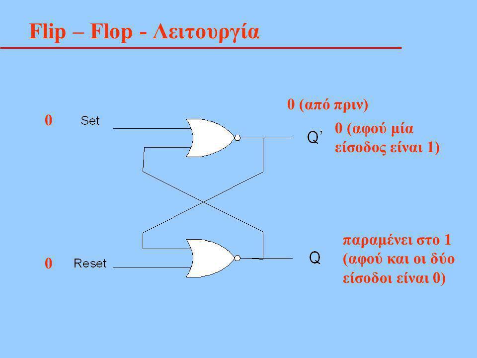 Flip – Flop - Λειτουργία 0000 0 (αφού μία είσοδος είναι 1) παραμένει στο 1 (αφού και οι δύο είσοδοι είναι 0) 0 (από πριν)