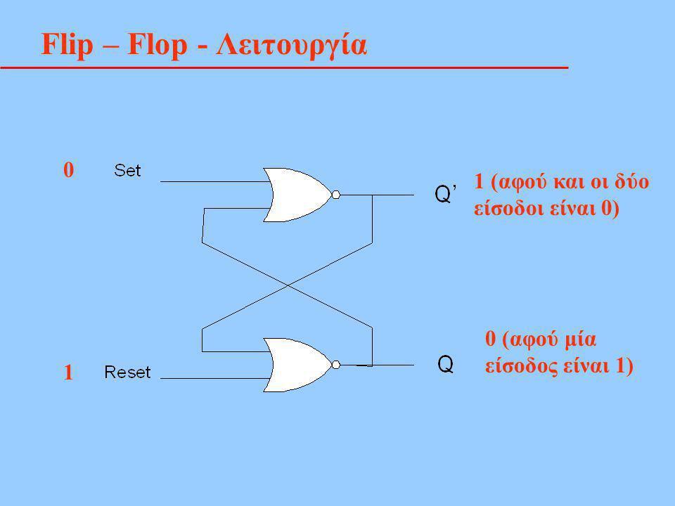 Flip – Flop - Λειτουργία 0000 παραμένει 1 (αφού και οι δύο είσοδοι είναι 0) 0 (αφού μία είσοδος είναι 1)
