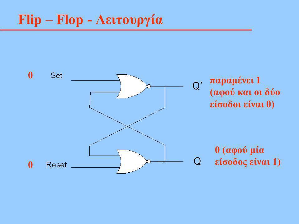 Πίνακες Διέγερσης Q(t)Q(t+1)JK 000X 011X 10X1 11X0 JK-FF Q(t)Q(t+1)SR 000X 0110 1001 11X0 SR-FF