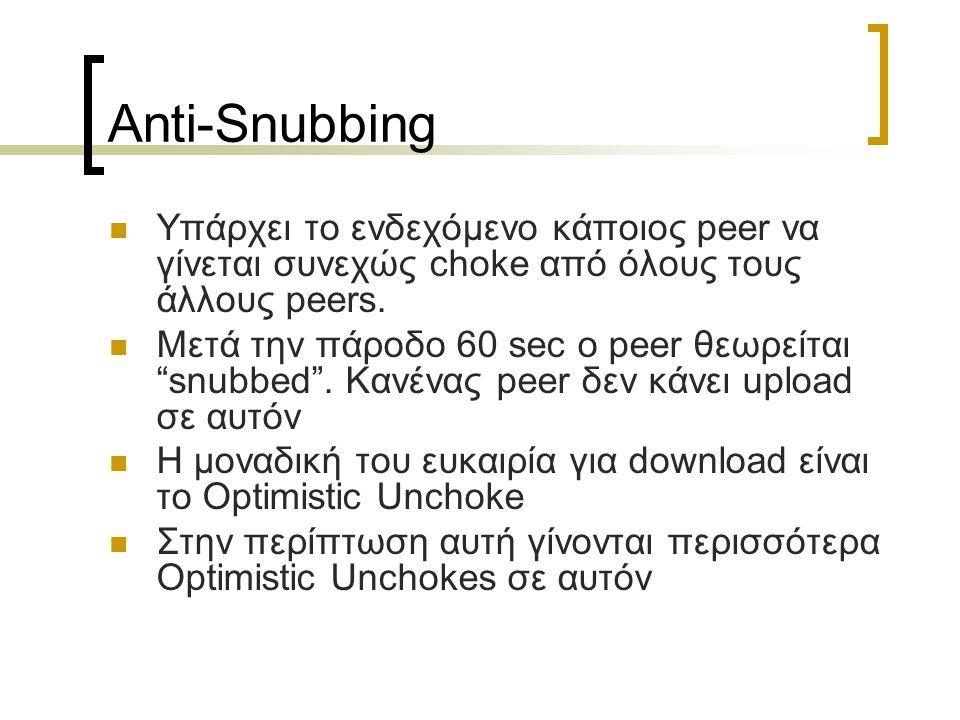 "Anti-Snubbing Υπάρχει το ενδεχόμενο κάποιος peer να γίνεται συνεχώς choke από όλους τους άλλους peers. Μετά την πάροδο 60 sec ο peer θεωρείται ""snubbe"