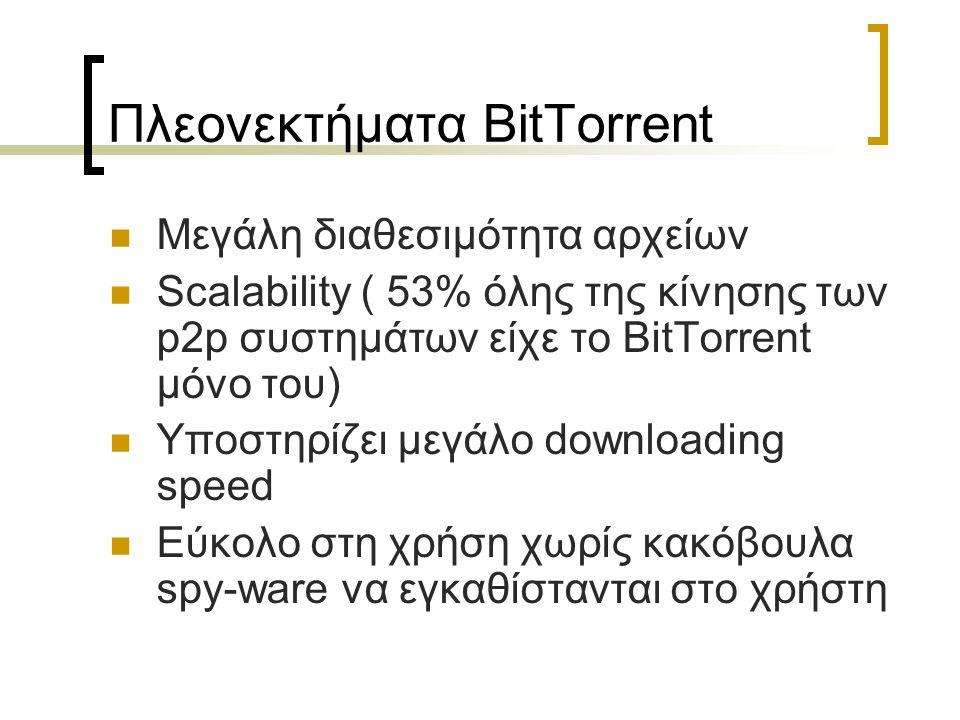 Πλεονεκτήματα BitTorrent Μεγάλη διαθεσιμότητα αρχείων Scalability ( 53% όλης της κίνησης των p2p συστημάτων είχε το BitTorrent μόνο του) Υποστηρίζει μεγάλο downloading speed Εύκολο στη χρήση χωρίς κακόβουλα spy-ware να εγκαθίστανται στο χρήστη