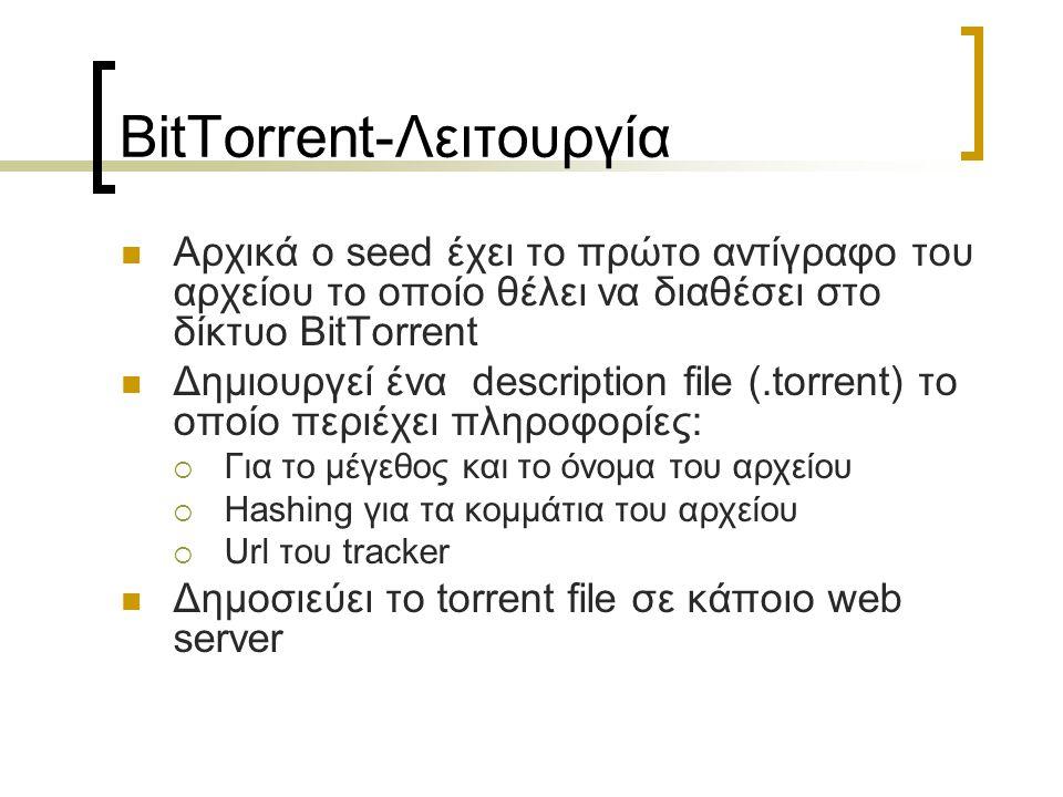 BitTorrent-Λειτουργία Αρχικά ο seed έχει το πρώτο αντίγραφο του αρχείου το οποίο θέλει να διαθέσει στο δίκτυο BitTorrent Δημιουργεί ένα description fi