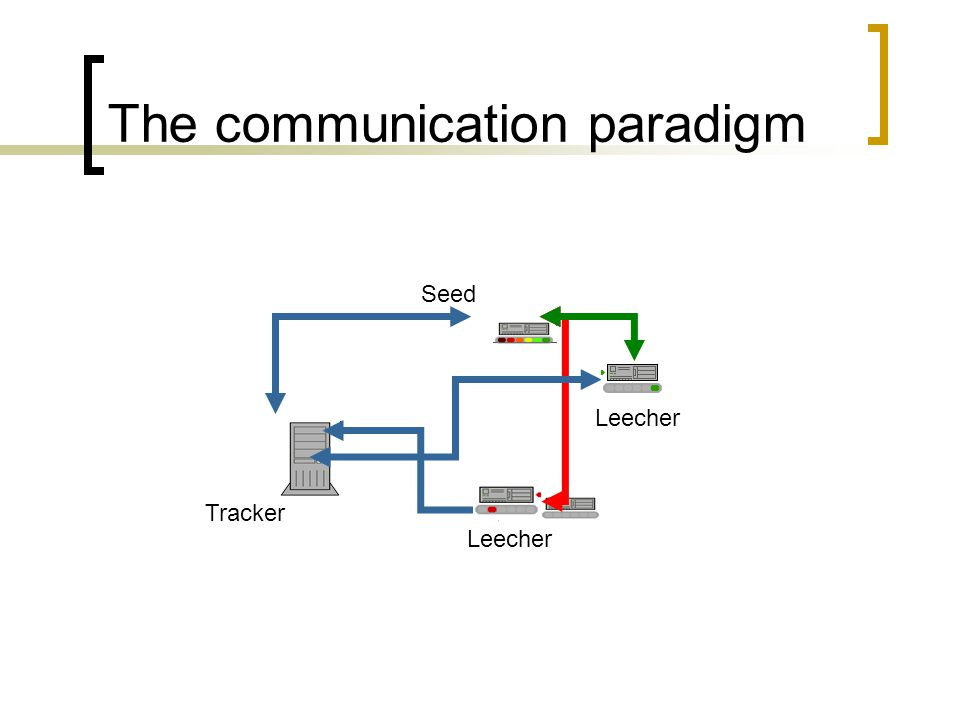 Tracker Seed Leecher The communication paradigm