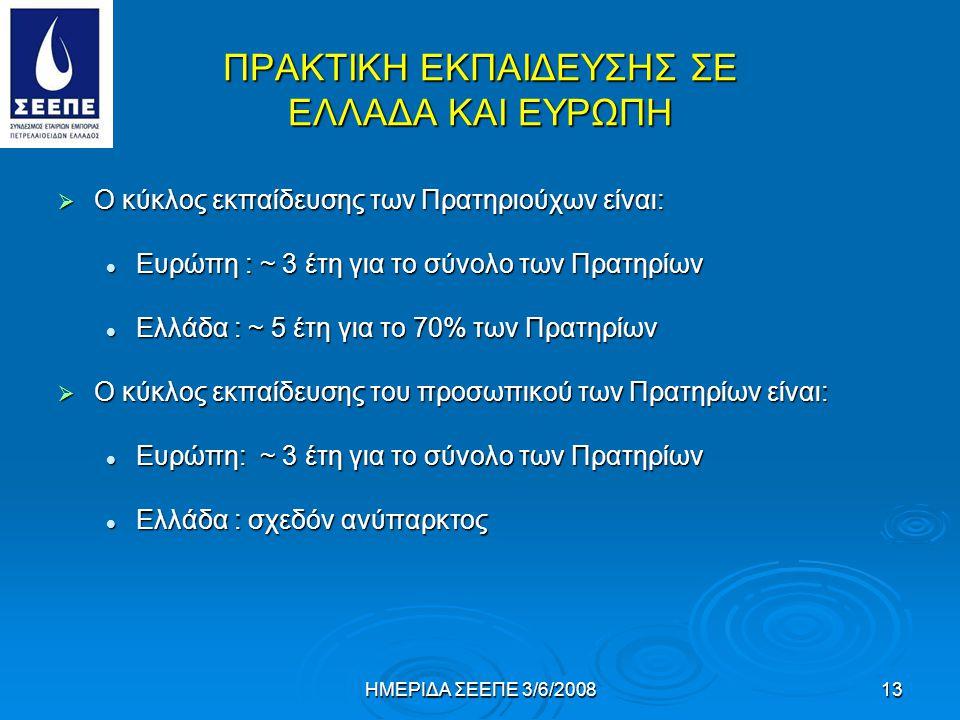 ΠΡΑΚΤΙΚΗ ΕΚΠΑΙΔΕΥΣΗΣ ΣΕ ΕΛΛΑΔΑ ΚΑΙ ΕΥΡΩΠΗ  Ο κύκλος εκπαίδευσης των Πρατηριούχων είναι: Ευρώπη : ~ 3 έτη για το σύνολο των Πρατηρίων Ευρώπη : ~ 3 έτη για το σύνολο των Πρατηρίων Ελλάδα : ~ 5 έτη για το 70% των Πρατηρίων Ελλάδα : ~ 5 έτη για το 70% των Πρατηρίων  Ο κύκλος εκπαίδευσης του προσωπικού των Πρατηρίων είναι: Ευρώπη: ~ 3 έτη για το σύνολο των Πρατηρίων Ευρώπη: ~ 3 έτη για το σύνολο των Πρατηρίων Ελλάδα : σχεδόν ανύπαρκτος Ελλάδα : σχεδόν ανύπαρκτος 13ΗΜΕΡΙΔΑ ΣΕΕΠΕ 3/6/2008