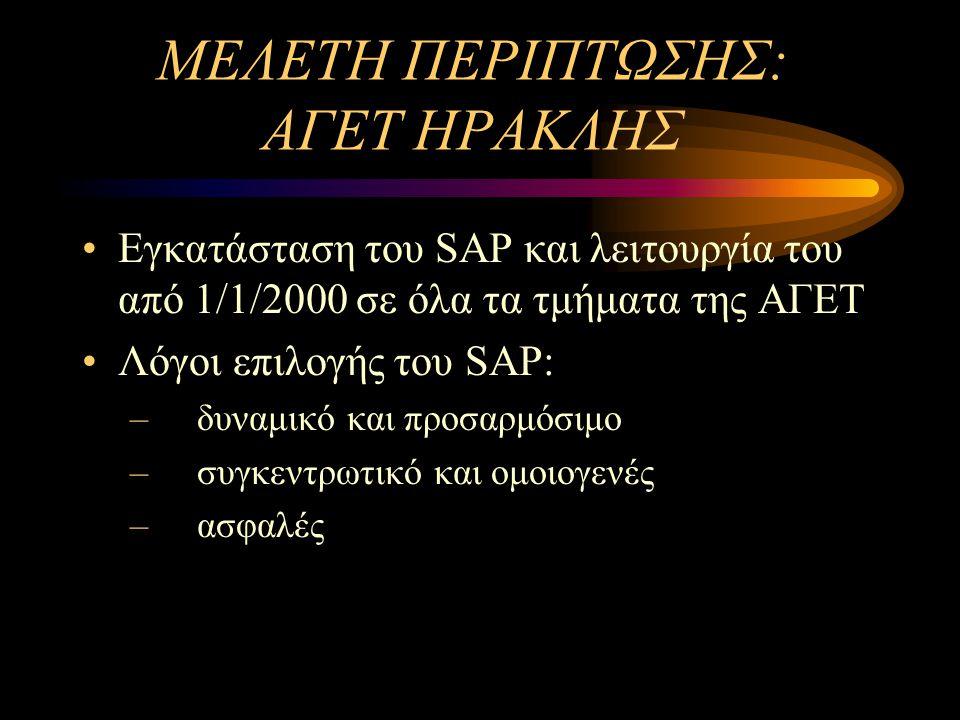 ERP ΣΤΗΝ ΕΛΛΑΔΑ Συνεχώς αυξανόμενη χρήση των ERP συστημάτων: –SAP –J.D.E –ΒΑΑΝ –SINGULAR ENTERPRISE –ATLANTIS