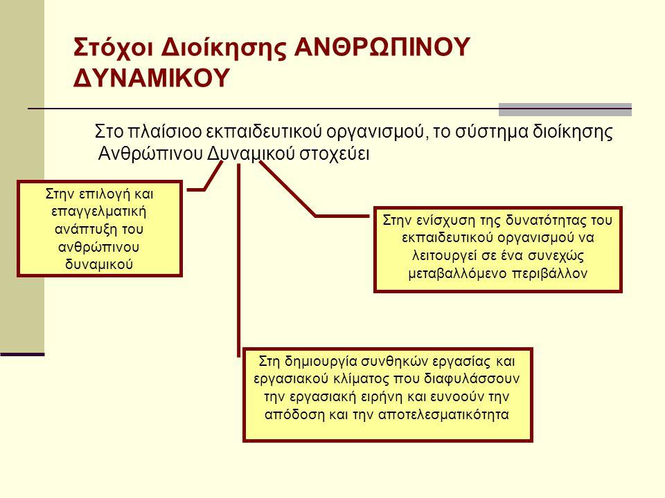 Στόχοι Διοίκησης ΑΝΘΡΩΠΙΝΟΥ ΔΥΝΑΜΙΚΟΥ Στo πλαίσιοo εκπαιδευτικού οργανισμού, το σύστημα διοίκησης Ανθρώπινου Δυναμικού στοχεύει Στην επιλογή και επαγγ
