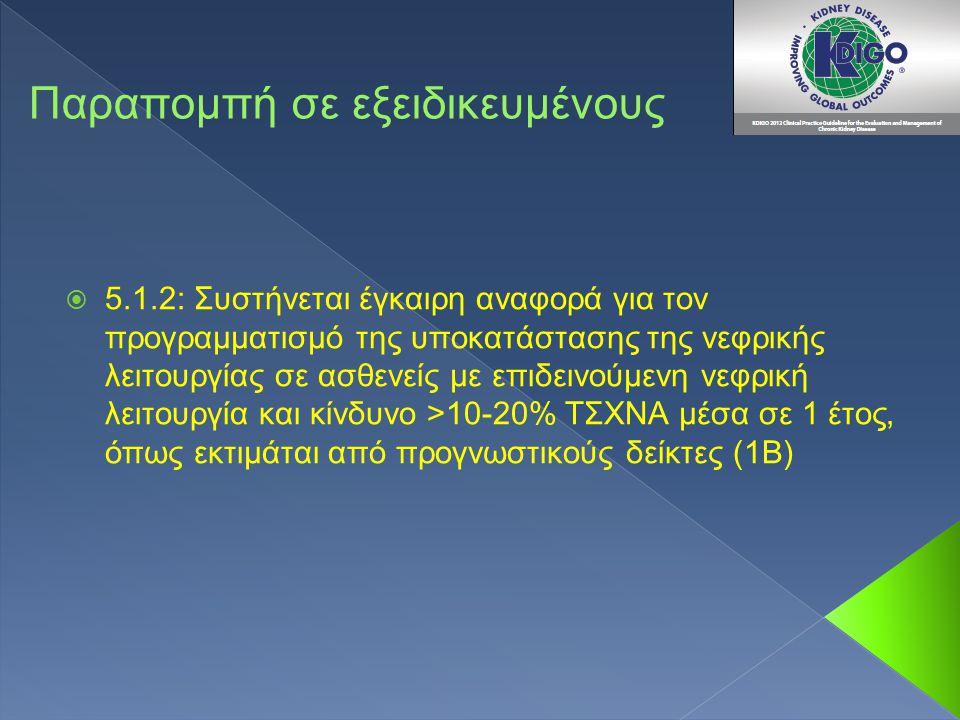  5.1.2: Συστήνεται έγκαιρη αναφορά για τον προγραμματισμό της υποκατάστασης της νεφρικής λειτουργίας σε ασθενείς με επιδεινούμενη νεφρική λειτουργία