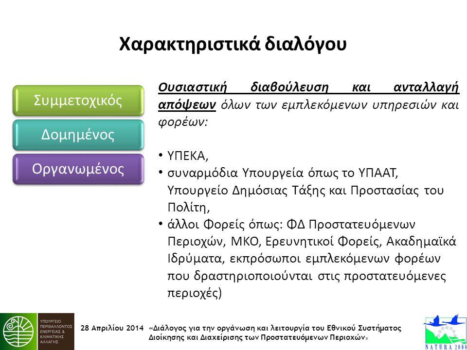 28 Απριλίου 2014 «Διάλογος για την οργάνωση και λειτουργία του Εθνικού Συστήματος Διοίκησης και Διαχείρισης των Προστατευόμενων Περιοχών » Χαρακτηριστ