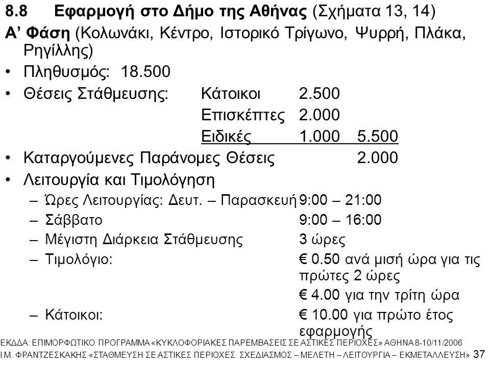 8.8Εφαρμογή στο Δήμο της Αθήνας (Σχήματα 13, 14) Α' Φάση (Κολωνάκι, Κέντρο, Ιστορικό Τρίγωνο, Ψυρρή, Πλάκα, Ρηγίλλης) Πληθυσμός: 18.500 Θέσεις Στάθμευ