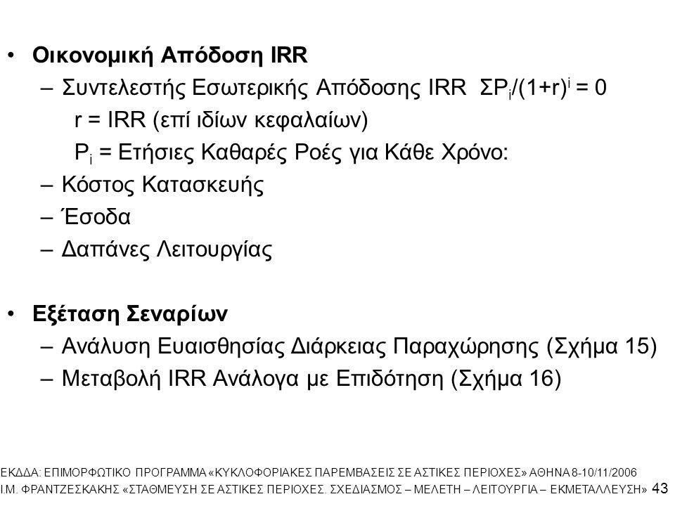 Οικονομική Απόδοση IRR –Συντελεστής Εσωτερικής Απόδοσης IRR ΣΡ i /(1+r) i = 0 r = IRR (επί ιδίων κεφαλαίων) Ρ i = Ετήσιες Καθαρές Ροές για Κάθε Χρόνο: