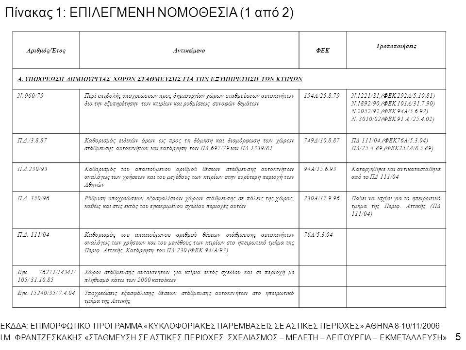 8.7Διαχείριση Κλήσεων Μεταφορά Παραστατικών σε Δικαιούχο Δήμο Αρχειοθέτηση Εύρεση Στοιχείων Παραβατών Αποστολή Ειδοποιήσεων Είσπραξη Προστίμων Καταχώρηση Εισπράξεων-Απαλλαγών σε Αρχεία Ομαδοποίηση Οφειλών και Προώθηση Είσπραξης Μέσω ΔΟΥ (Εφόσον το Σύνολο Υπερβαίνει τα 300 €) Αναποτελεσματική Διαχείριση από Μικρούς Δήμους.