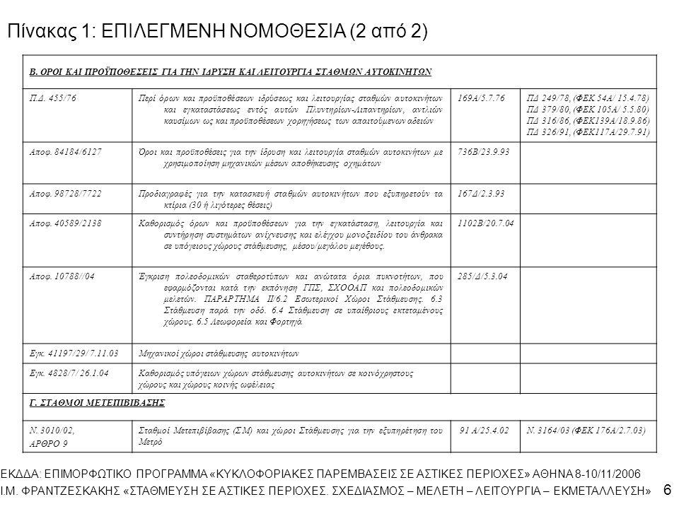 8.8Εφαρμογή στο Δήμο της Αθήνας (Σχήματα 13, 14) Α' Φάση (Κολωνάκι, Κέντρο, Ιστορικό Τρίγωνο, Ψυρρή, Πλάκα, Ρηγίλλης) Πληθυσμός: 18.500 Θέσεις Στάθμευσης:Κάτοικοι2.500 Επισκέπτες 2.000 Ειδικές 1.000 5.500 Καταργούμενες Παράνομες Θέσεις 2.000 Λειτουργία και Τιμολόγηση –Ώρες Λειτουργίας: Δευτ.