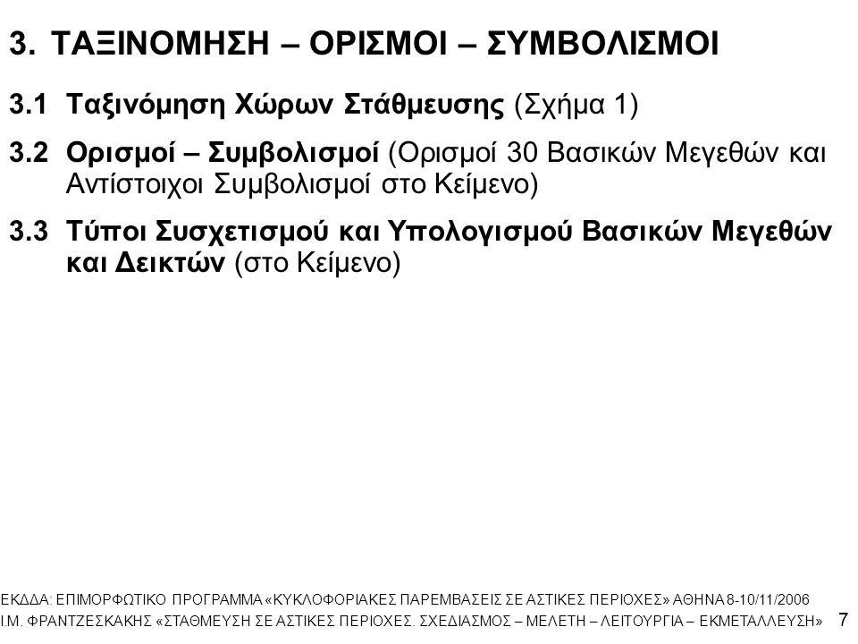 3.ΤΑΞΙΝΟΜΗΣΗ – ΟΡΙΣΜΟΙ – ΣΥΜΒΟΛΙΣΜΟΙ 3.1Ταξινόμηση Χώρων Στάθμευσης (Σχήμα 1) 3.2Ορισμοί – Συμβολισμοί (Ορισμοί 30 Βασικών Μεγεθών και Αντίστοιχοι Συμ