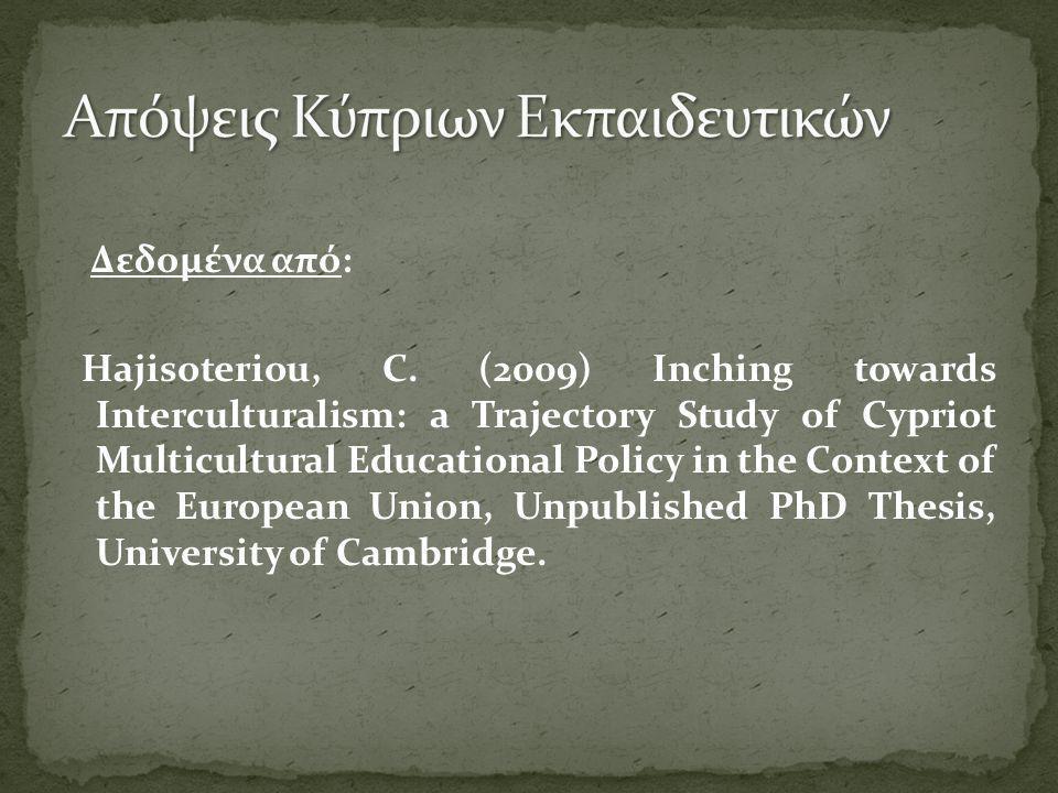 Νικολάου, Γ.(2000) Ένταξη και Εκπαίδευση των Αλλοδαπών Μαθητών στο Δημοτικό Σχολείο.