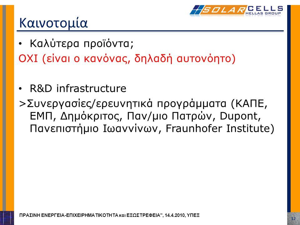 Καινοτομία Καλύτερα προϊόντα; OXI (είναι ο κανόνας, δηλαδή αυτονόητο) R&D infrastructure >Συνεργασίες/ερευνητικά προγράμματα (ΚΑΠΕ, ΕΜΠ, Δημόκριτος, Π