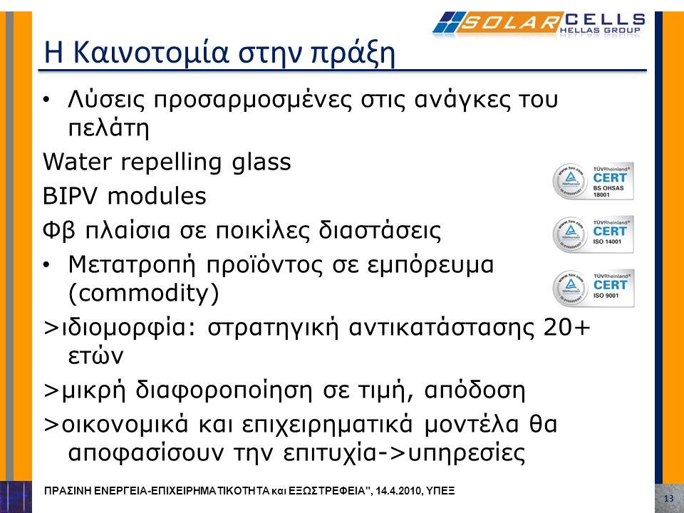 Η Καινοτομία στην πράξη Λύσεις προσαρμοσμένες στις ανάγκες του πελάτη Water repelling glass BIPV modules Φβ πλαίσια σε ποικίλες διαστάσεις Μετατροπή π