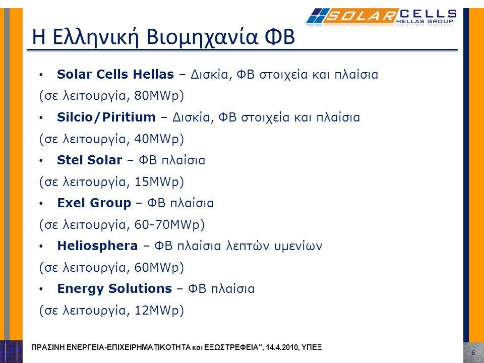 6 Solar Cells Hellas – Δισκία, ΦΒ στοιχεία και πλαίσια (σε λειτουργία, 80MWp) Silcio/Piritium – Δισκία, ΦΒ στοιχεία και πλαίσια (σε λειτουργία, 40MWp)