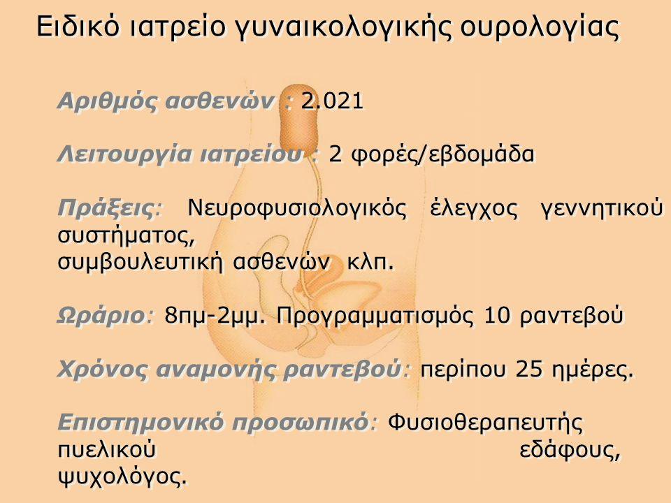 Ειδικό ιατρείο γυναικολογικής ουρολογίας Αριθμός ασθενών : 2.021 Λειτουργία ιατρείου : 2 φορές/εβδομάδα Πράξεις: Νευροφυσιολογικός έλεγχος γεννητικού