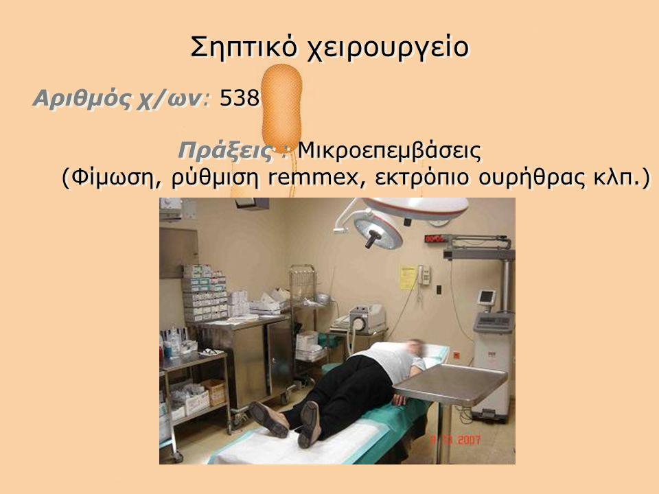 Σηπτικό χειρουργείο Αριθμός χ/ων: 538 Πράξεις : Μικροεπεμβάσεις (Φίμωση, ρύθμιση remmex, εκτρόπιο ουρήθρας κλπ.) Σηπτικό χειρουργείο Αριθμός χ/ων: 538